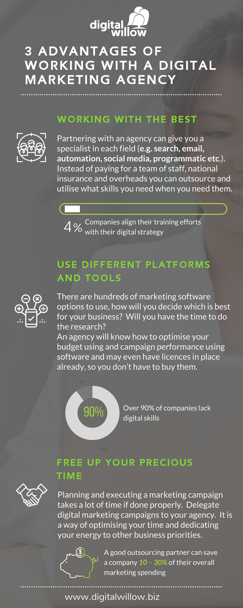 3 Advantages of working with a Digital Marketing Agency