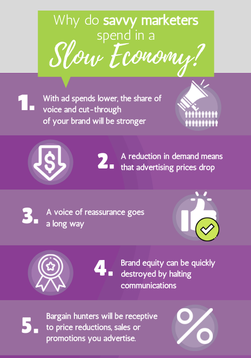5 reasons why to spend in a slow economy